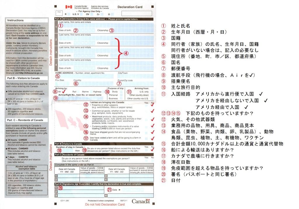 税関 申告 書 書き方